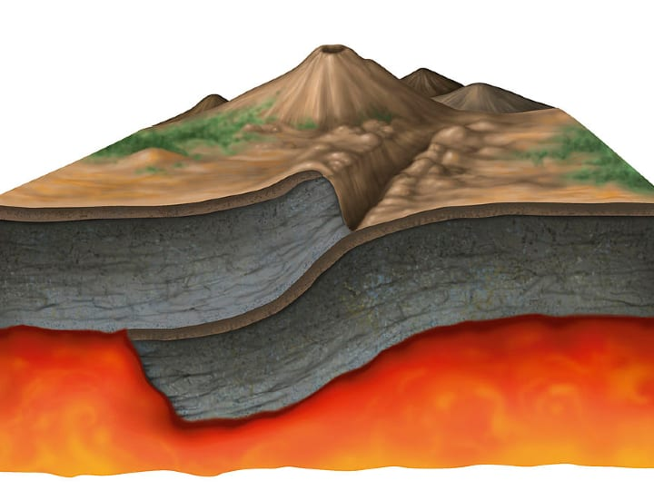 Plate tectonics, geology, earth
